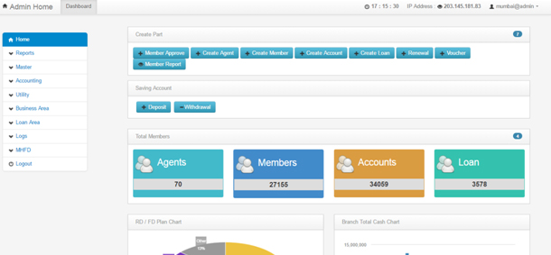Cooperative Society Dashboard